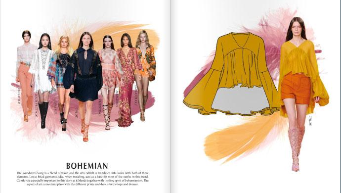 2a789f735a15 Технический рисунок одежды и его применение в индустрии моды